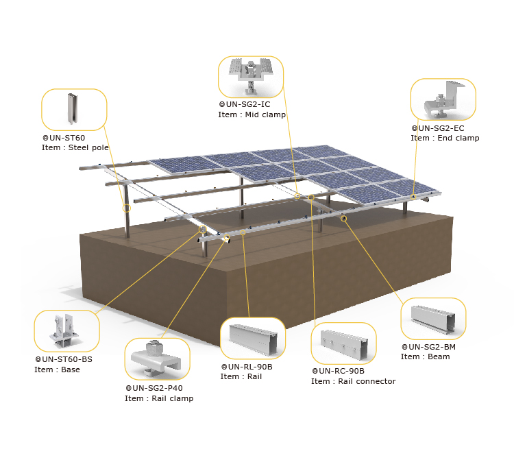 solar panel mounting systems manufacturers