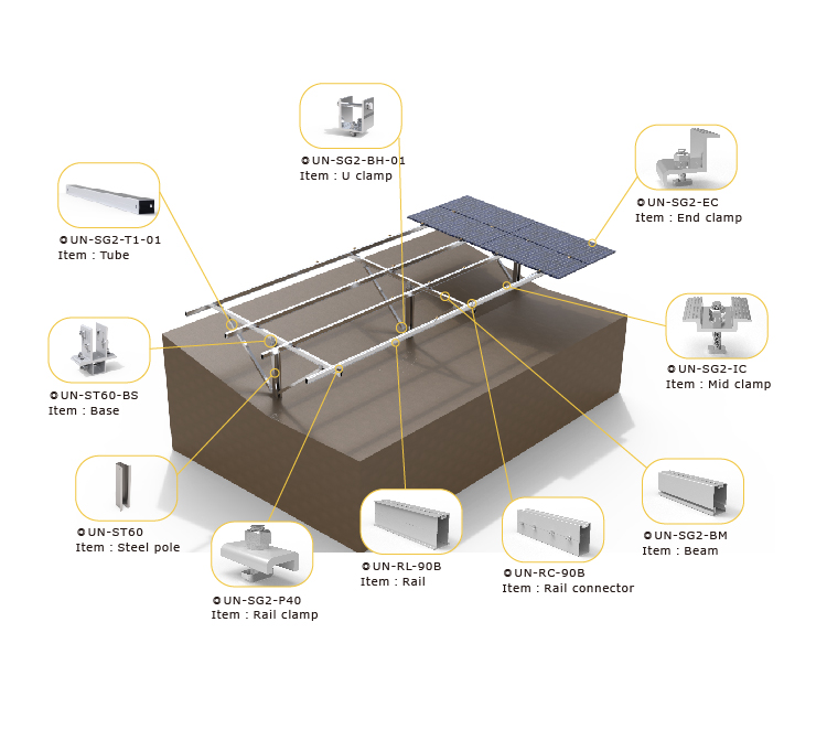 solar racking solutions